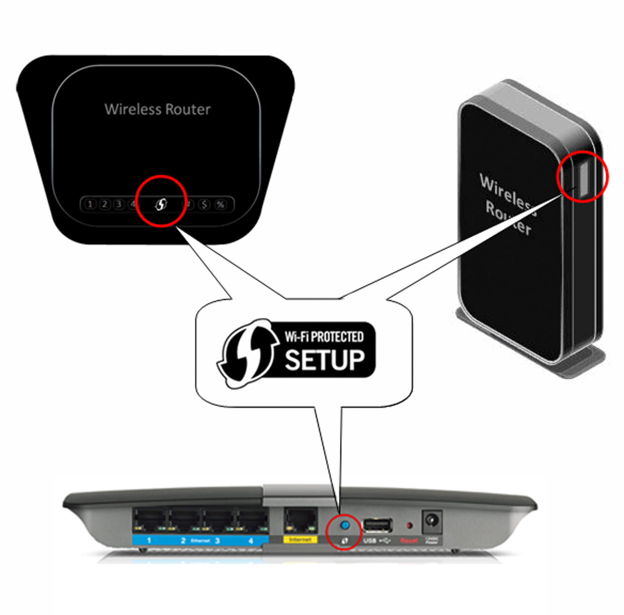 Routers with WPS Symbol